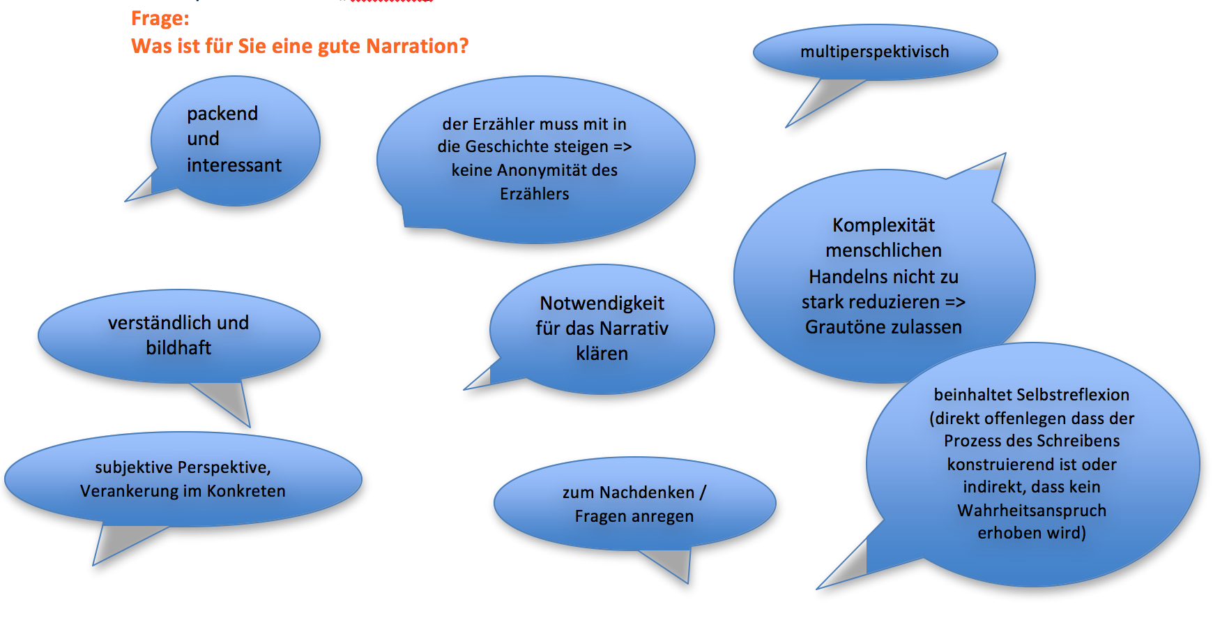Was ist eine gute Narration?